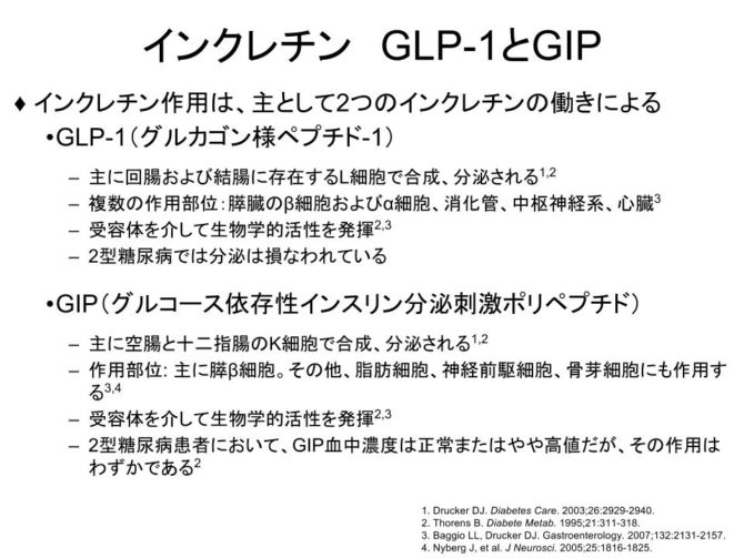 GLP-1とGIP