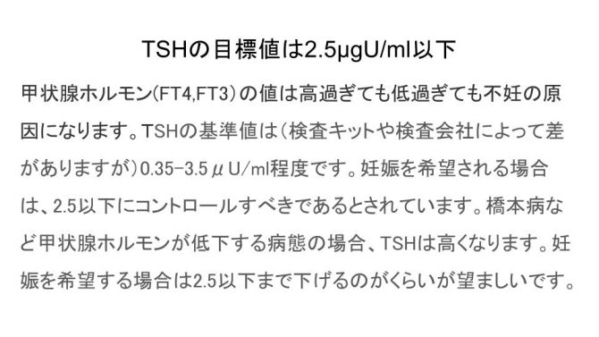 TSHの目標値は2.5μU/ml以下