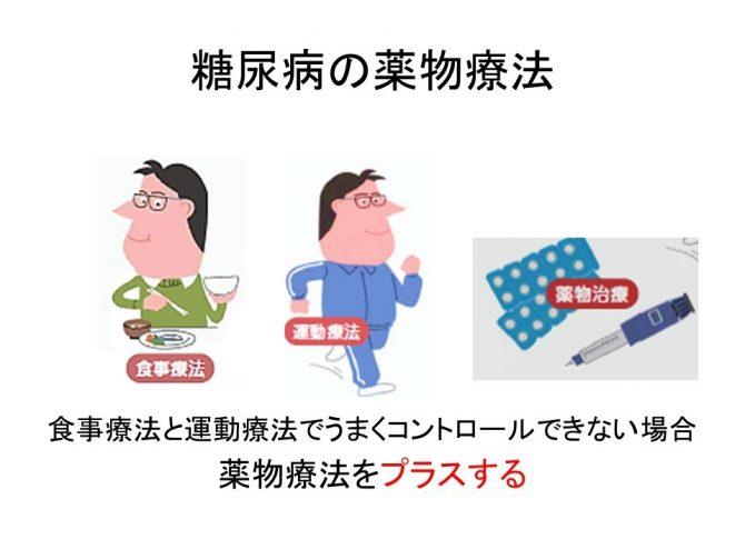 糖尿病の薬物療法