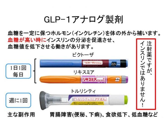 GLP-1アナログ製剤