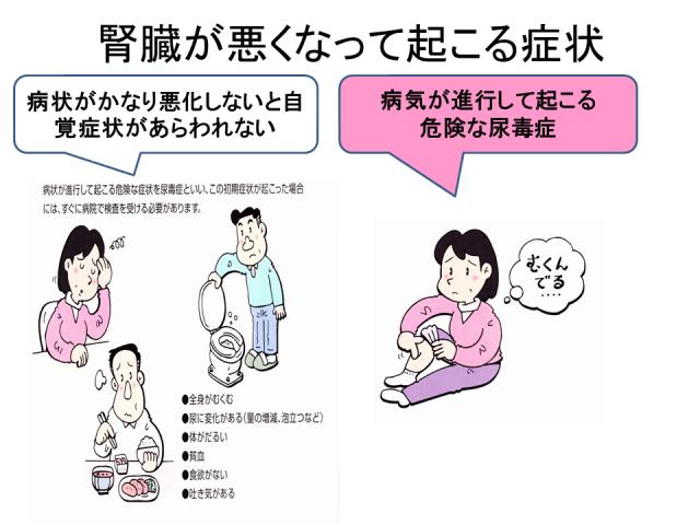 糖尿病性腎症の症状